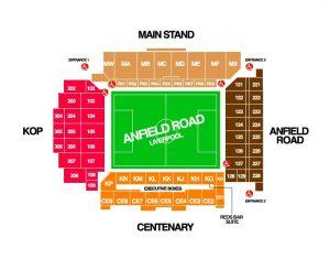 Liverpool Karten