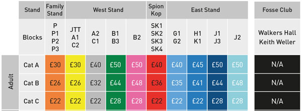 ticket prices lcfc